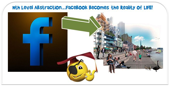 Facebook becomes the reality of life