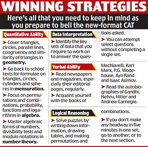 cat 2011 cracking strategies
