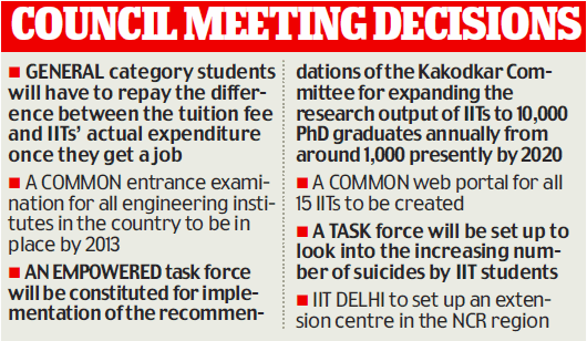 IIT Loans - Council Meeting Decisions