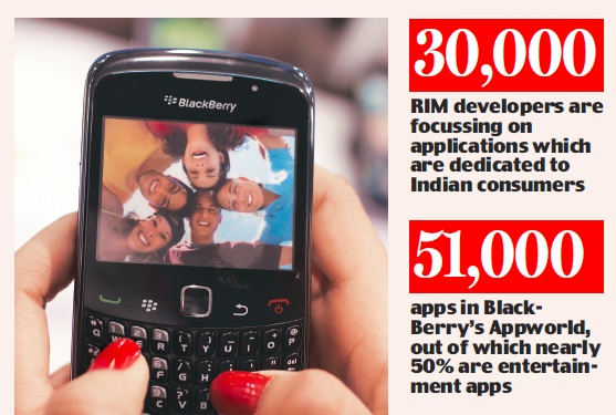 blackberry-apps-target-youth