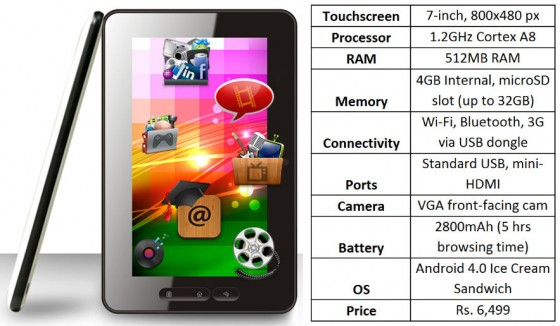 Micromax Funbook Tab - Android Icre Cream Sandwhich at INR 6499!