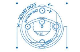 A young  Entrepreneur