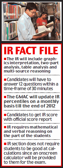 new-gmat-integrated-reasoning-section