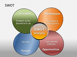 Click image for larger version.  Name:swot.jpg Views:53 Size:49.7 KB ID:38508