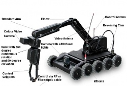 Bomb Disposal Robot (Remote controlled material handling robotic crane for Bomb squads)