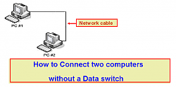 connect 2 computers using lan cable without a data switch image 1