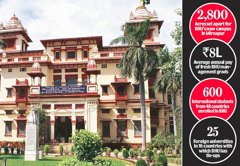 BHU 150 years celebration