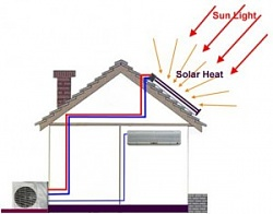 Mechanical Engineering Project: Solar Energy powered Air Conditioner