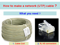 make a LAN cable/ network cable/ network UTP cable image 2