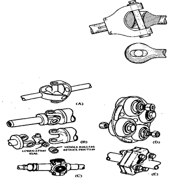 Types Of universal joints